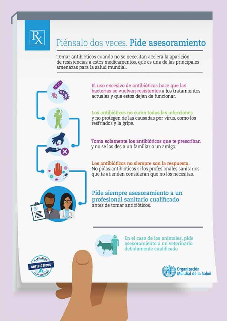 pide consejo antibioticos_polleria_somolinos