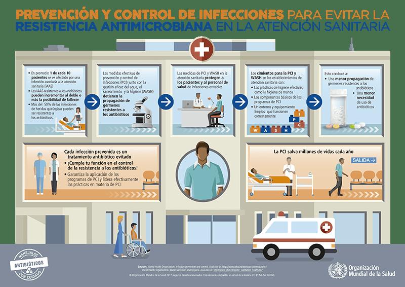 prevenir-infecciones_polleria_somolinos