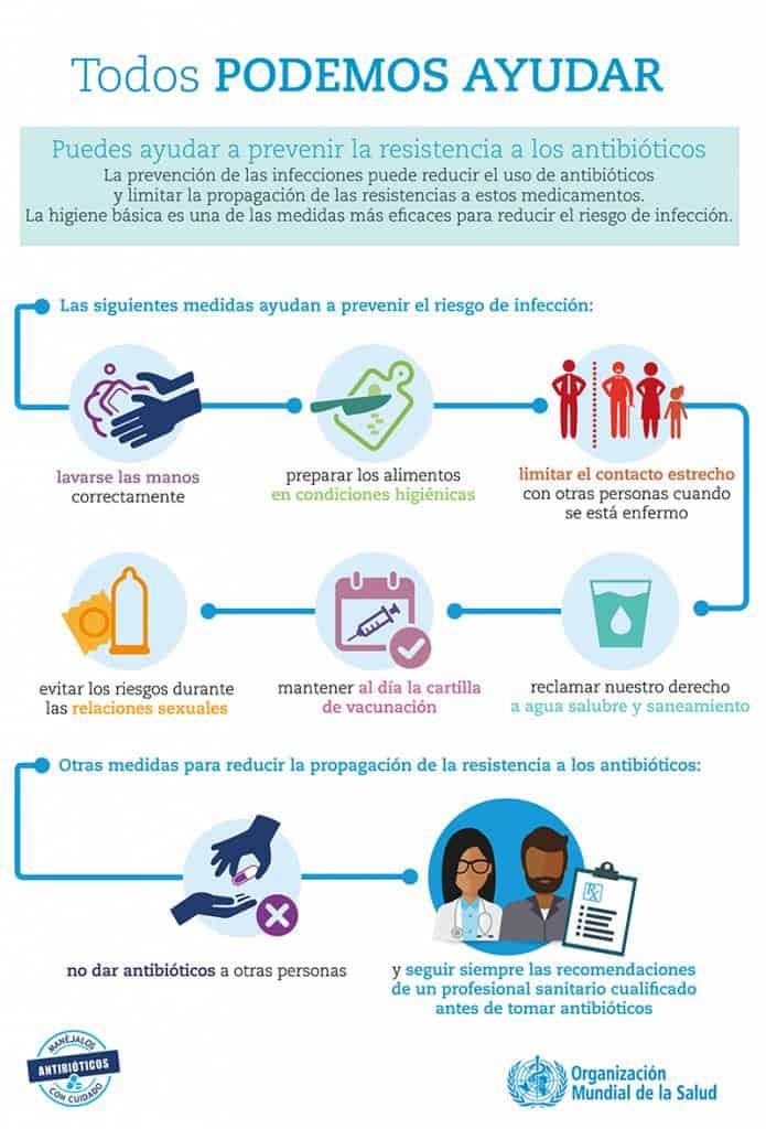 prevenir resistencia a los antibioticos_polleria_somolinos.